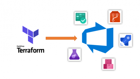 Provision Cloud Resources using Terraform via Azure DevOps Pipeline