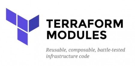 Terraform Modules